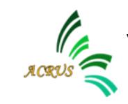 Top jobs, job vacancies Acrus Shipping (Pvt) Limited logo